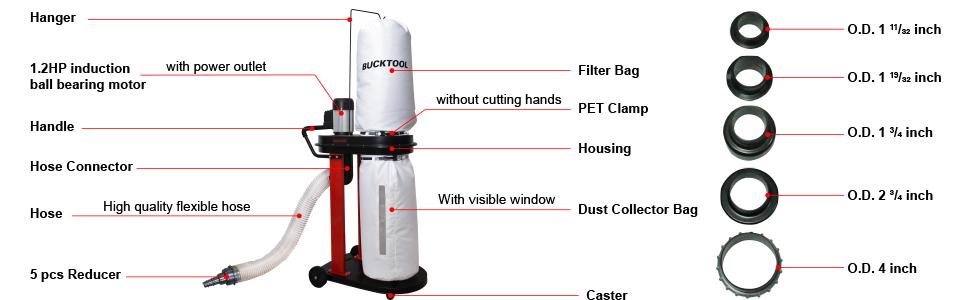 Bucktool | DC50 1.2 HP Auto Start 750CFM Dust Collector