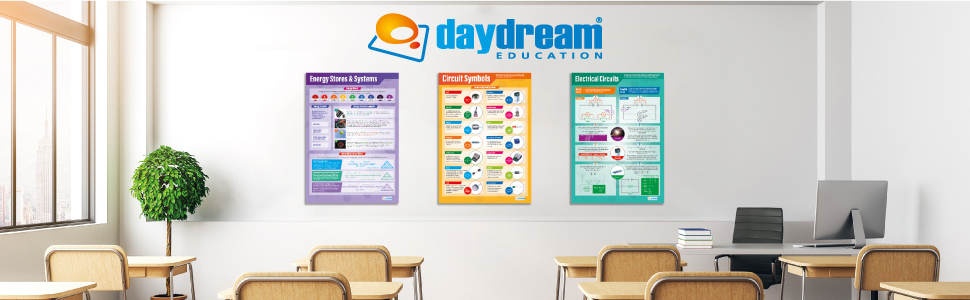 Physics Posters - Set of 12 | Science Posters STEM Charts for The Classroom