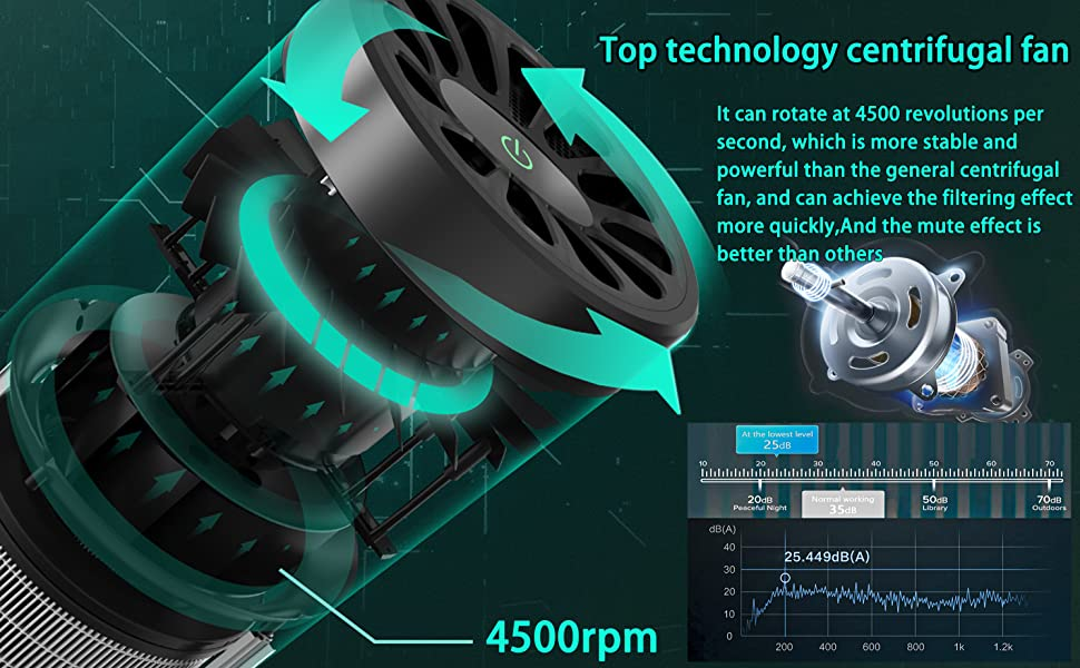 air purifier for car