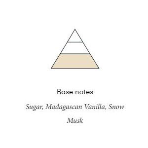 Base Notes
