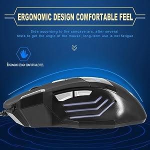 Ergonomic design mouse