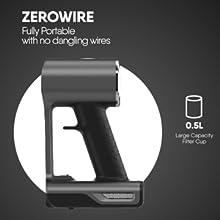 ZeroWire