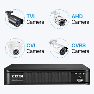 Expandable Camera System