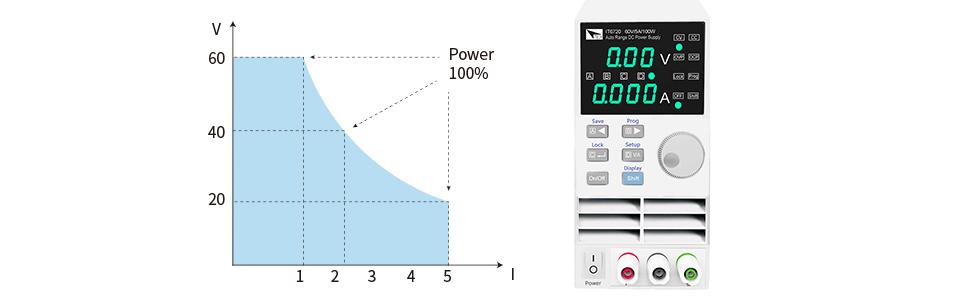 lab dc power supply