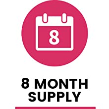 8 month supply