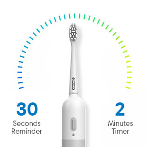 2-minute Reminder amp; 30-second Pauses