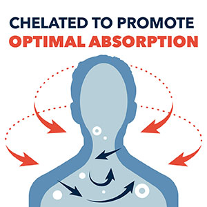 Chelated for optimal absorption