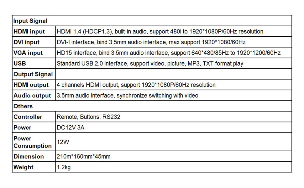 iseevy video wall controller specifications