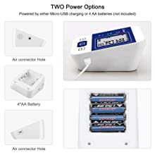 TWO Power Options