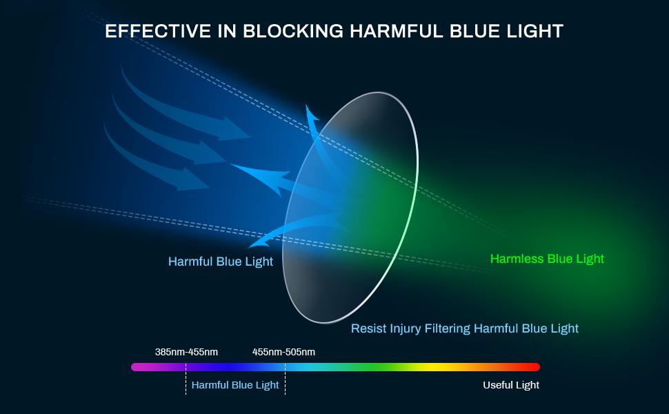 blue tint yellow clear blue light lense for uv blocking anti blue ray filter radiation