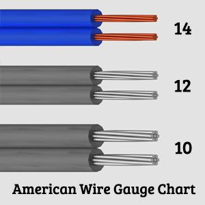 50 Feet KnuKonceptz Kord Kable 14 Gauge Copper Speaker Wire Cable