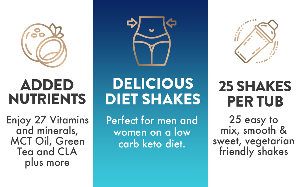 Keto Diet Shake Vanilla