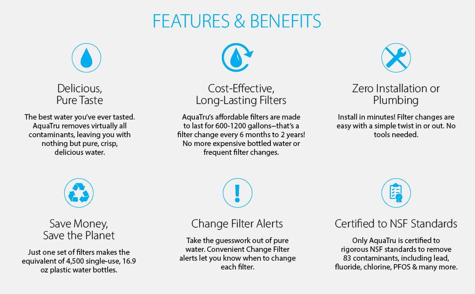 filteration benefits