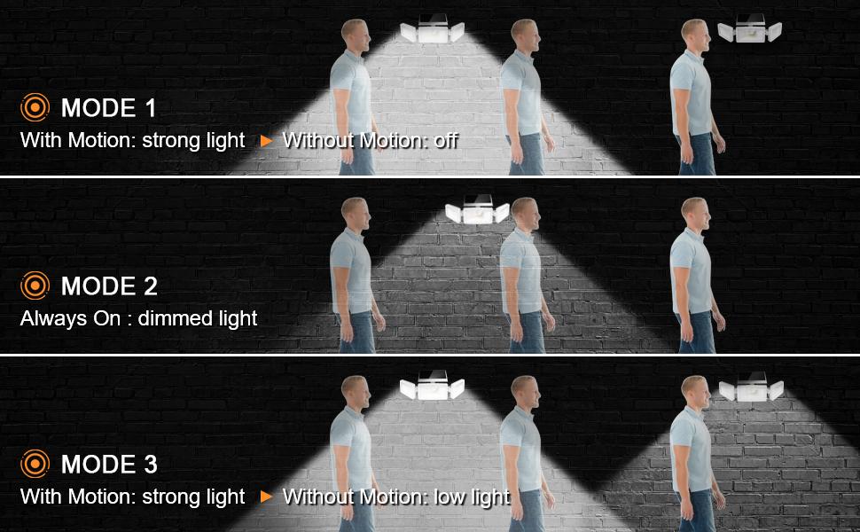motion sensor lights outdoor