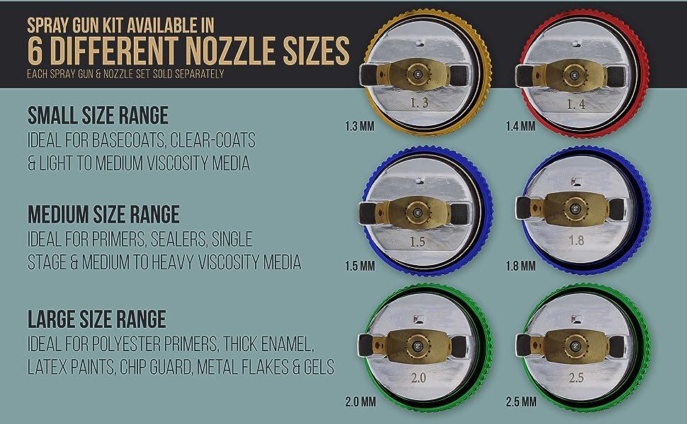 6 Different Nozzle Sizes