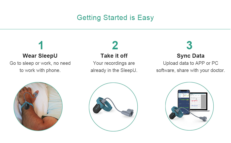 Getting Started is Easy