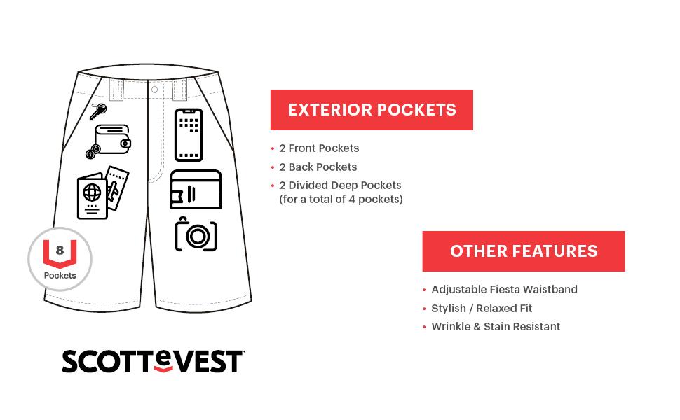 8 pocket layout map