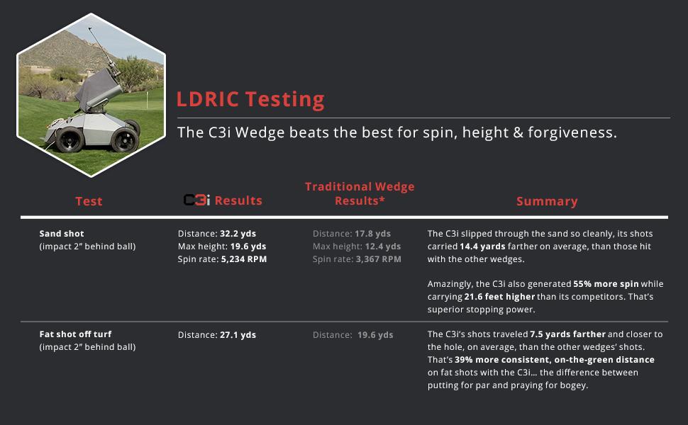 LDRIC testing