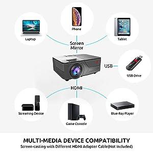 Multi-media device compatibility