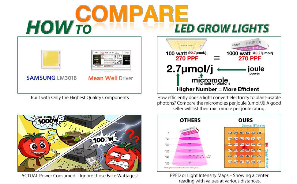 spider farmer SF1000 grow light