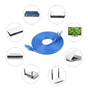 Ethernet Patch CCat5e Ethernet Network Patch Cable Blueord