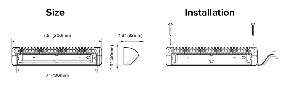 size amp; installation