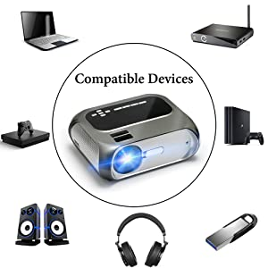 Multi-interface Compatibility