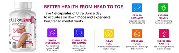 Ultra Lean 11 Fat Burner Weight Loss Supplement Benefits Panel