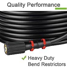 Heavy Duty Bend Restrictors