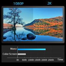 "6.08"" 2K Monochrome LCD"