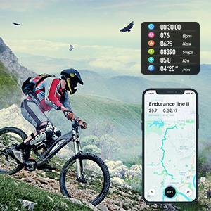 GPS condiviso