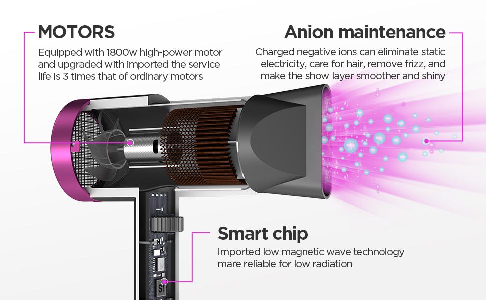 remington hair straightener dyson ghd
