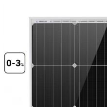 Renogy 12v solar panel