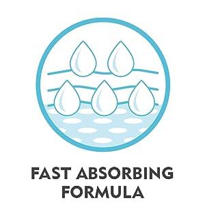Fast Absorbing Formula