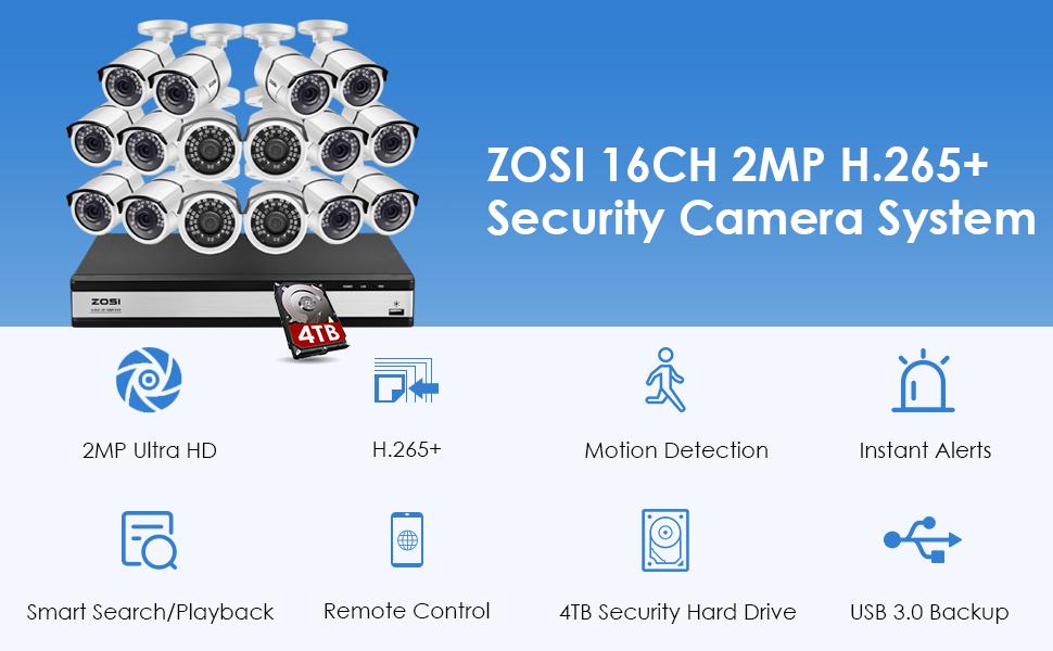 16 cameras system