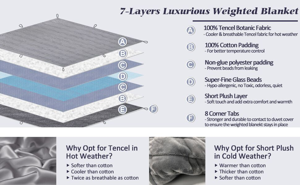 7-layer weighted blanket
