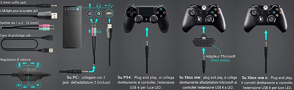 cuffie gaming ps3,cuffie ps4,cuffie xbox one, cuffie per gaming