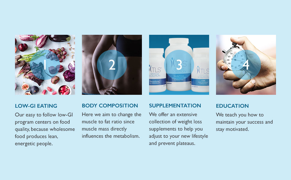 low-gi eating, body composition, supplementation, education, muscle, fat, metabolism, motivation
