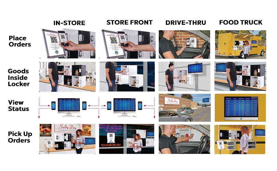 MySingleLink Smart Locker How it Works