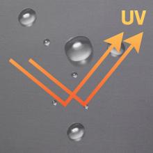 Water & UV Resistance