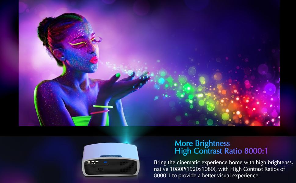 Excellent in Brightness 6500 Lumens