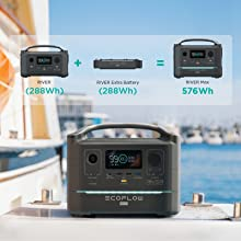 Portable Power Station RIVER 600
