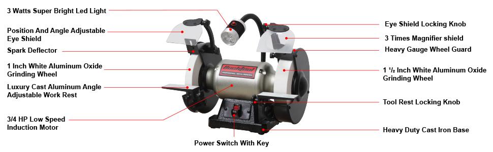 BUCKTOOL Bench Grinder | TDS-200C4HL 8Inch Low-Speed Bench Grinder fit CBN Wheel Professional Wobble-free Wheel Grinder | Powerful Shop Table Tool,TDS-200C4HL
