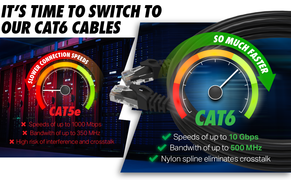 cat5e cat6 cables speed