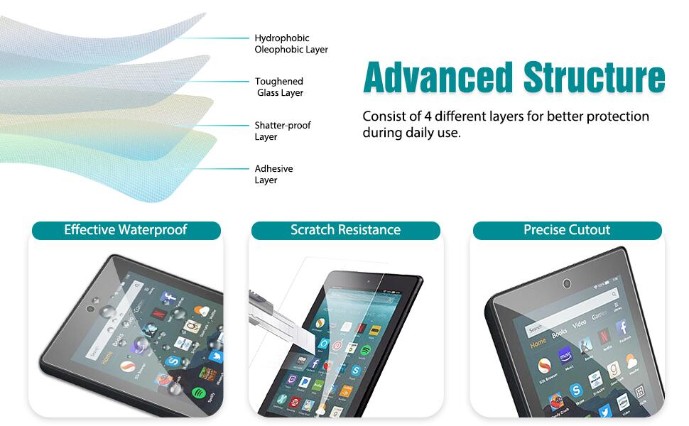 fire 7 screen protector