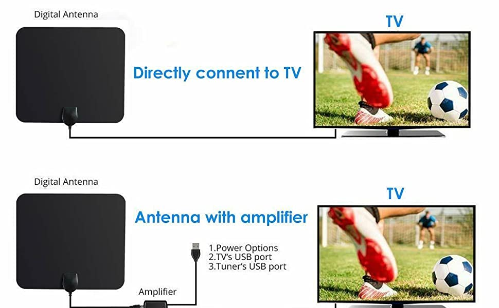 how to use this tv antenna