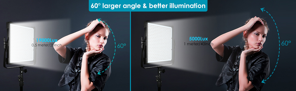 professional lighting for video