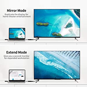 Extended or Mirrored to a second monitor.