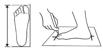measure method
