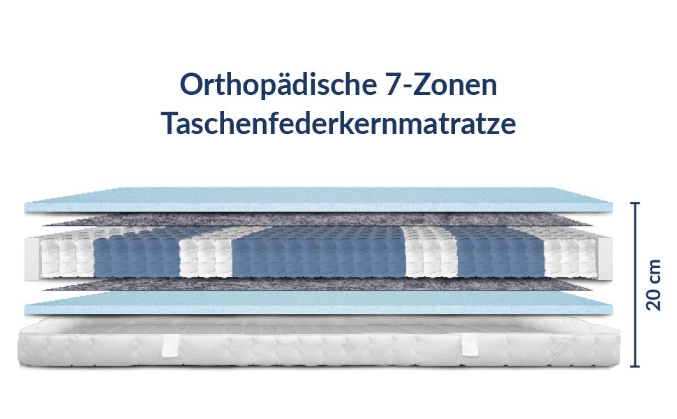 Amazon De Am Qualitatsmatratzen Orthopadische 7 Zonen Taschenfederkernmatratze 140x200 Cm H3